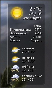 My-weathe - полная форма погодных данных