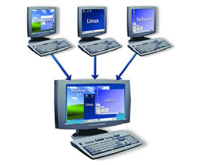 Виртуальные компьютеры