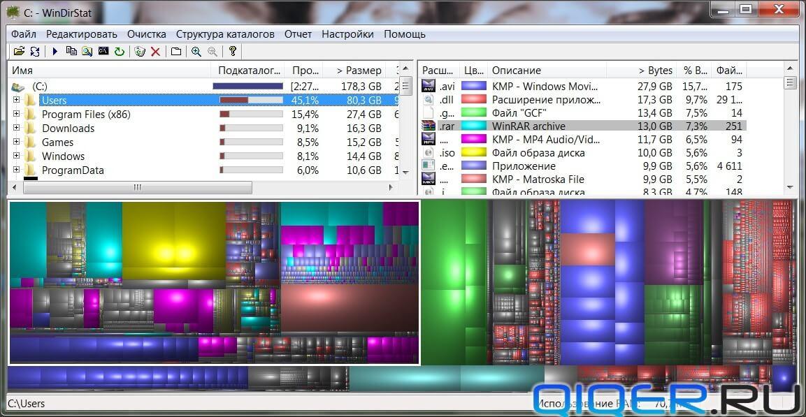 WinDirStat - программа для анализа занятости дисков